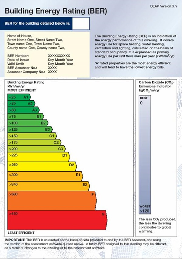 Energy Rating Scales.  Click to enlarge image. A BER label indicates the energy rating of a property &  is expressed in the form of performance bands, 'A' being the most energy efficient to 'G' being the least energy efficient.